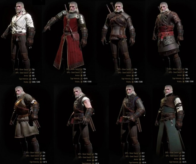 witcher 3 armor other