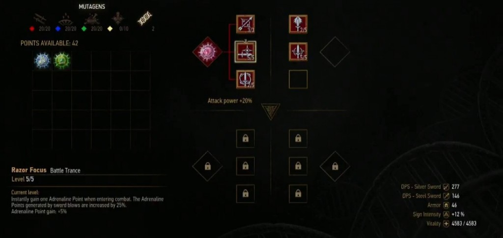 witcher 3 mutagens