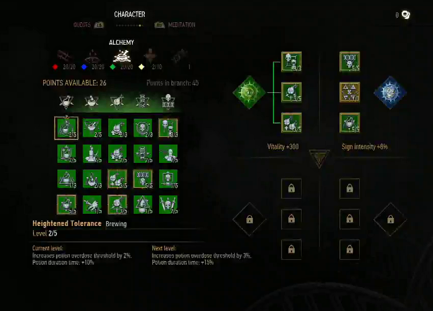 alchemy skills